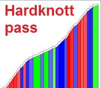 Steepest road Europe: Hardknott pass.